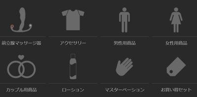 アネロスの商品のカテゴリー